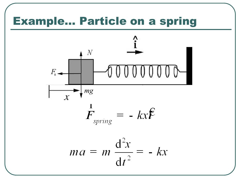 Example… Particle on a spring