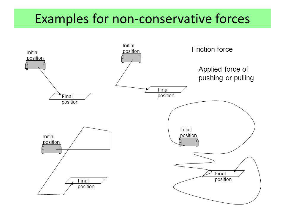 Examples for non-conservative forces