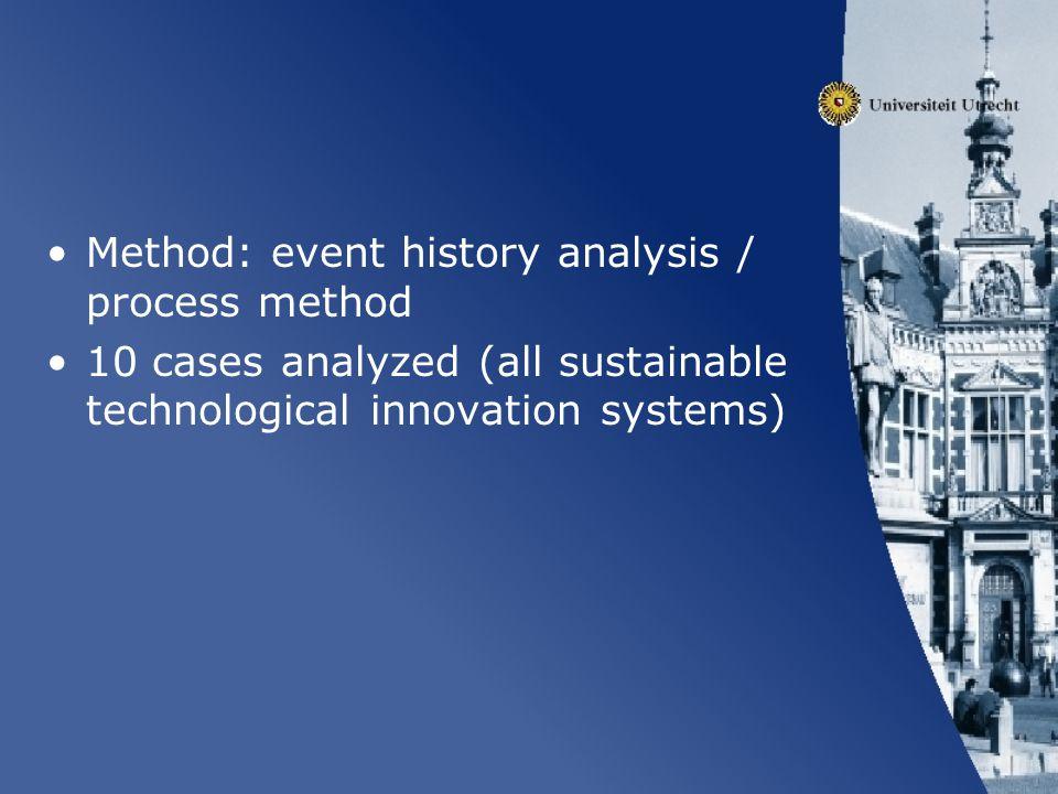 Method: event history analysis / process method