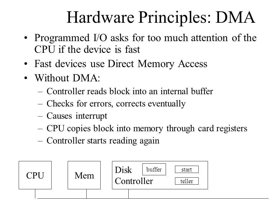 Hardware Principles: DMA