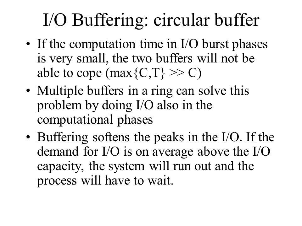 I/O Buffering: circular buffer