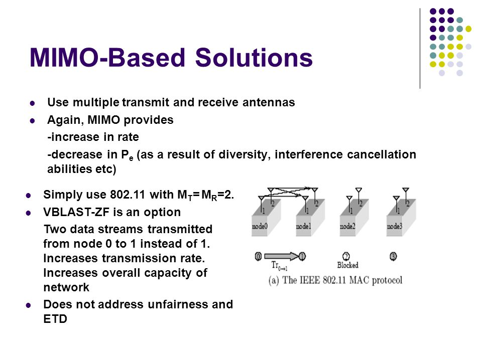 MIMO-Based Solutions Use multiple transmit and receive antennas