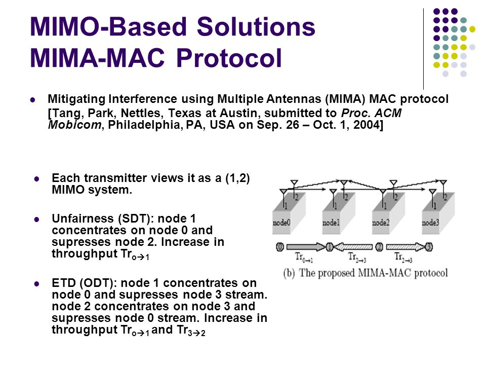 MIMO-Based Solutions MIMA-MAC Protocol