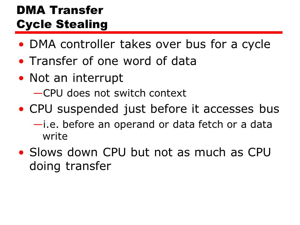 DMA Transfer Cycle Stealing