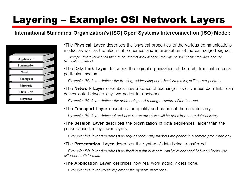 Layering – Example: OSI Network Layers
