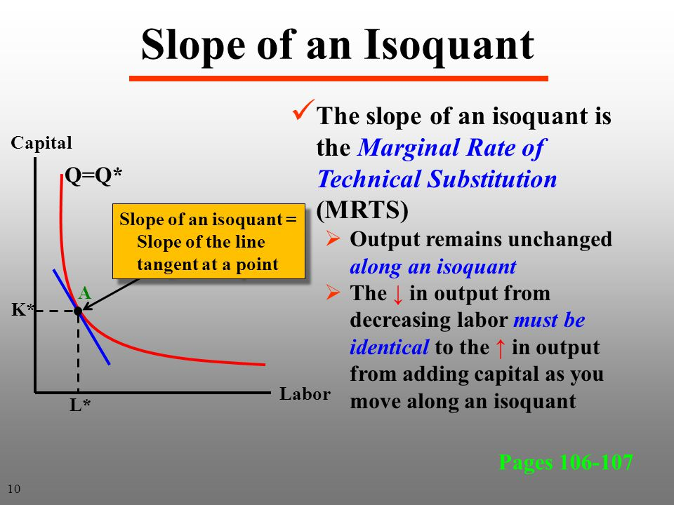 Slope of an Isoquant The slope of an isoquant is the Marginal Rate of Technical Substitution (MRTS)