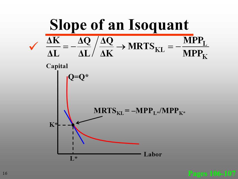Slope of an Isoquant Q=Q* MRTSKL = –MPPL*/MPPK* Pages 106-107 Capital