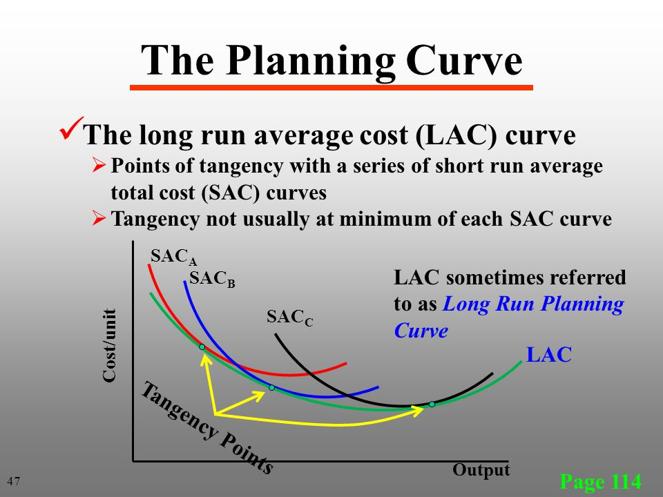 The Planning Curve The long run average cost (LAC) curve