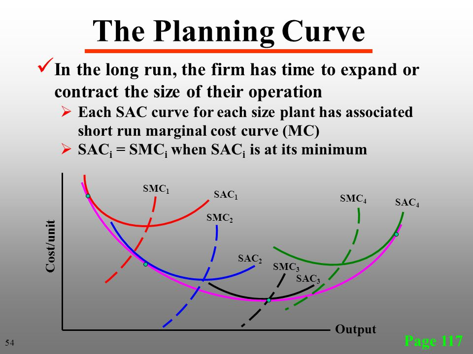 The Planning Curve In the long run, the firm has time to expand or contract the size of their operation.