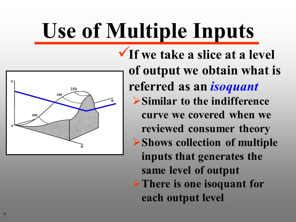 Use of Multiple Inputs If we take a slice at a level of output we obtain what is referred as an isoquant.