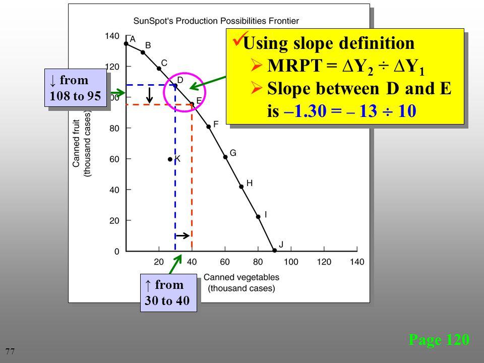 Using slope definition MRPT = ∆Y2 ÷ ∆Y1