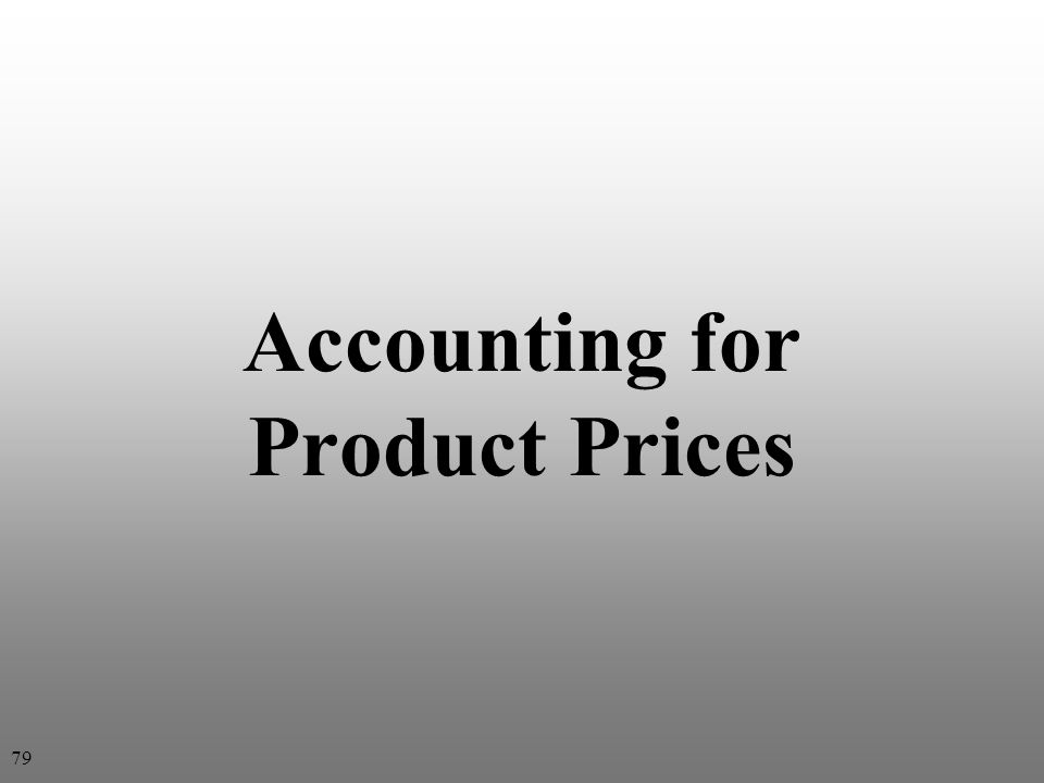 Accounting for Product Prices