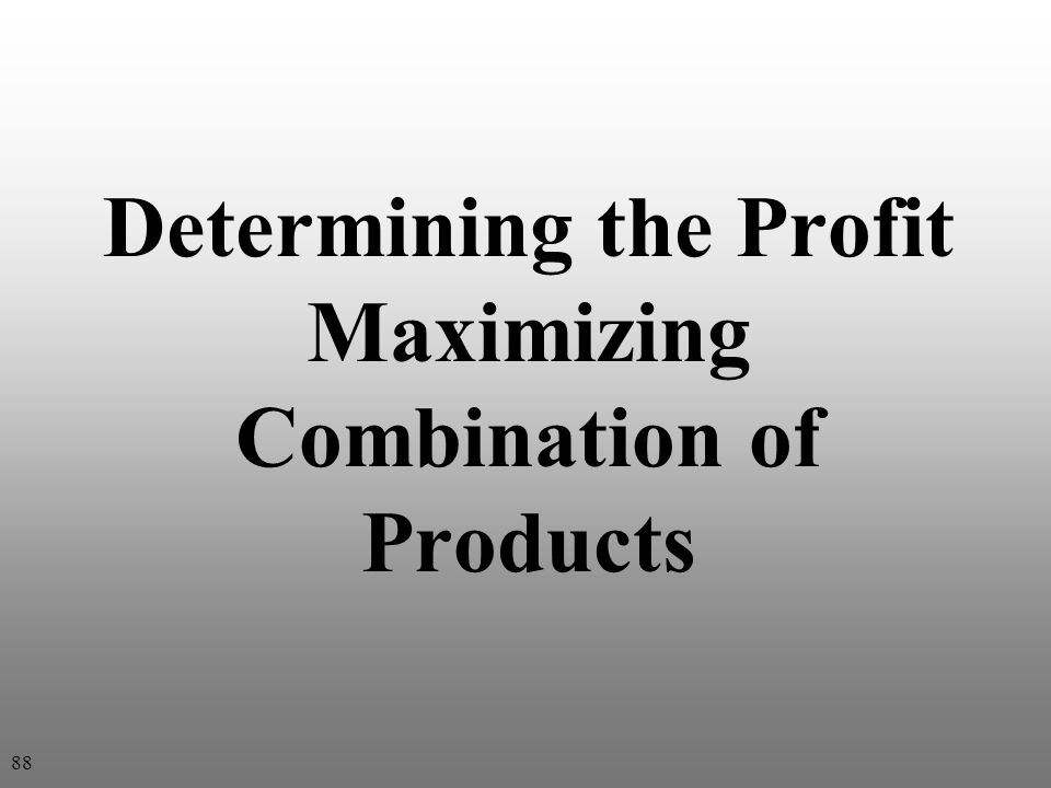 Determining the Profit Maximizing Combination of Products