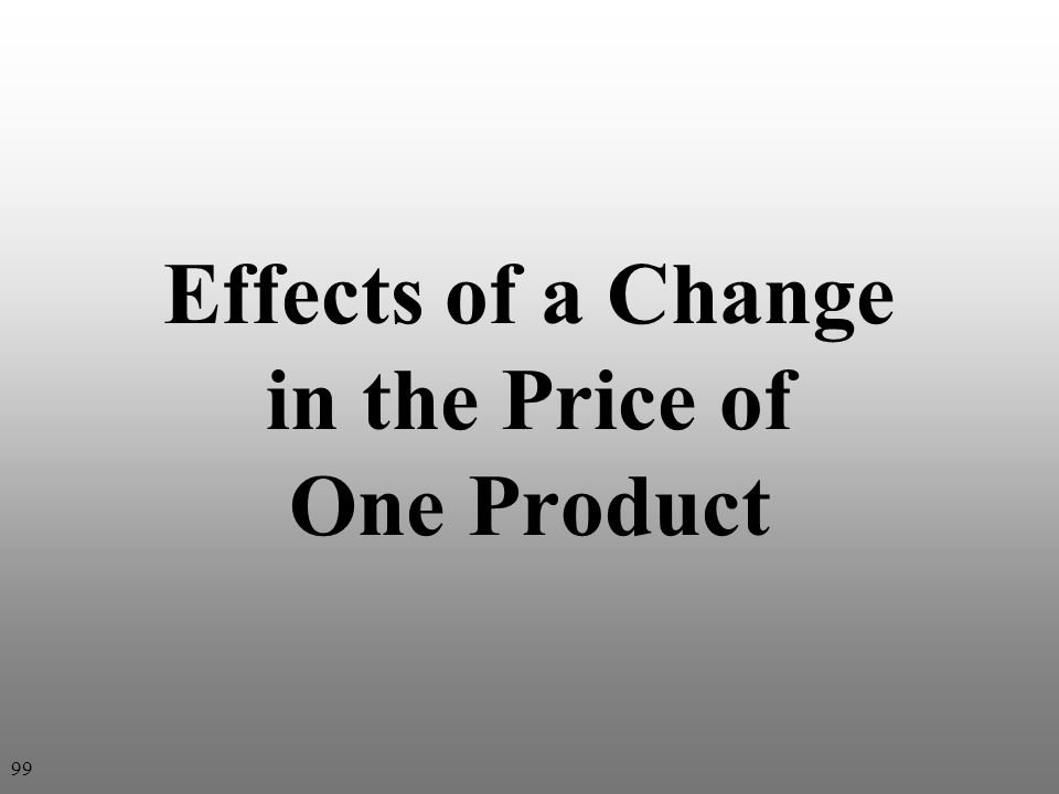 Effects of a Change in the Price of One Product