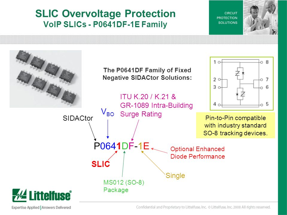 SLIC Overvoltage Protection VoIP SLICs - P0641DF-1E Family
