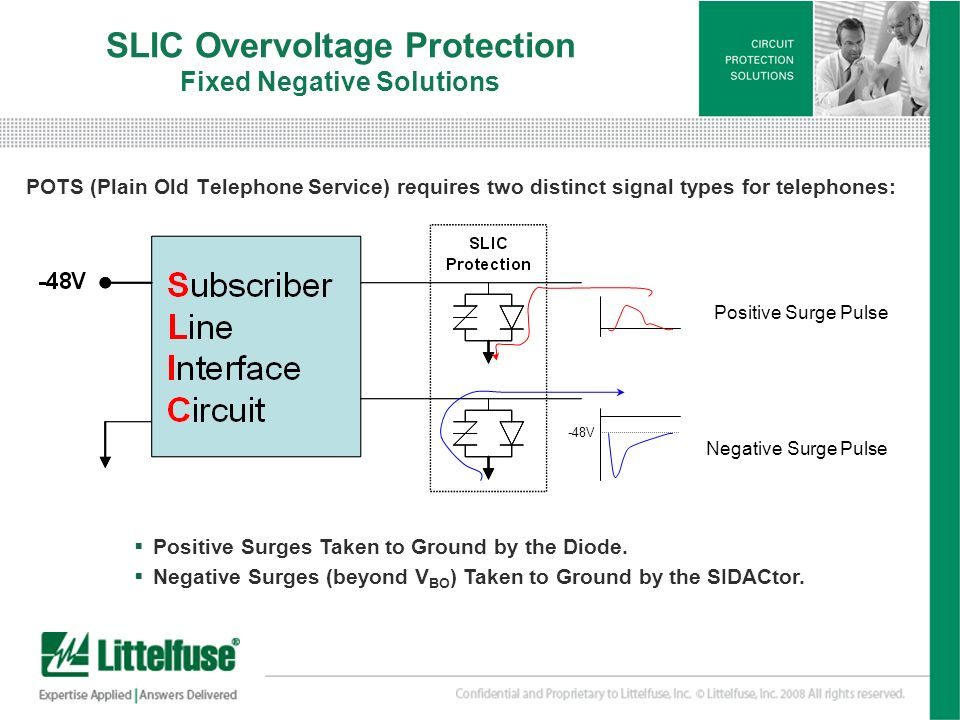 SLIC Overvoltage Protection Fixed Negative Solutions