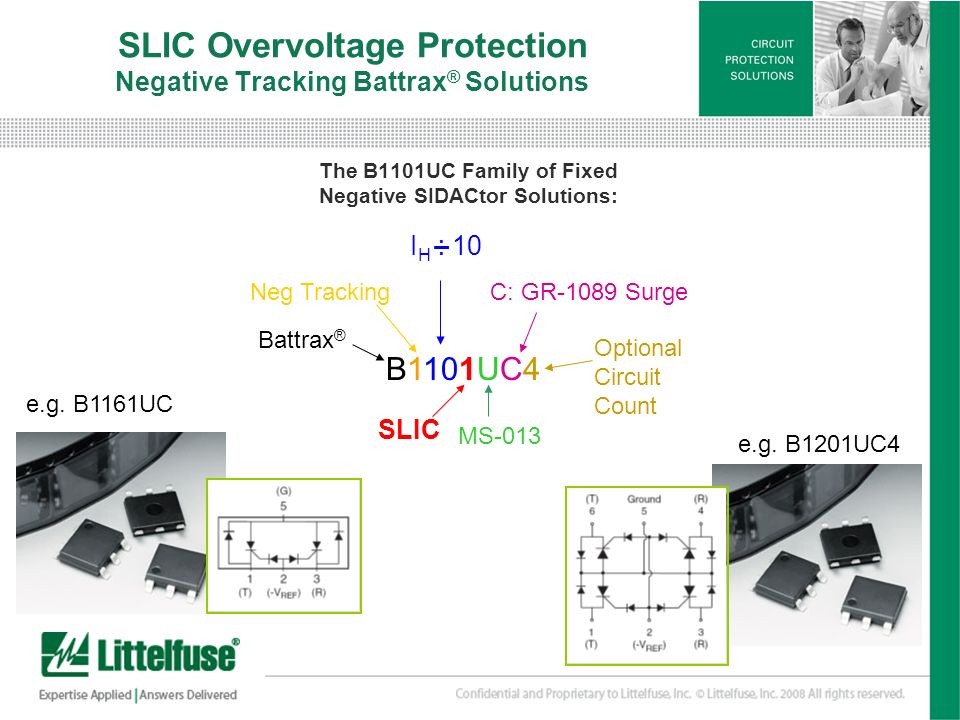 SLIC Overvoltage Protection Negative Tracking Battrax® Solutions
