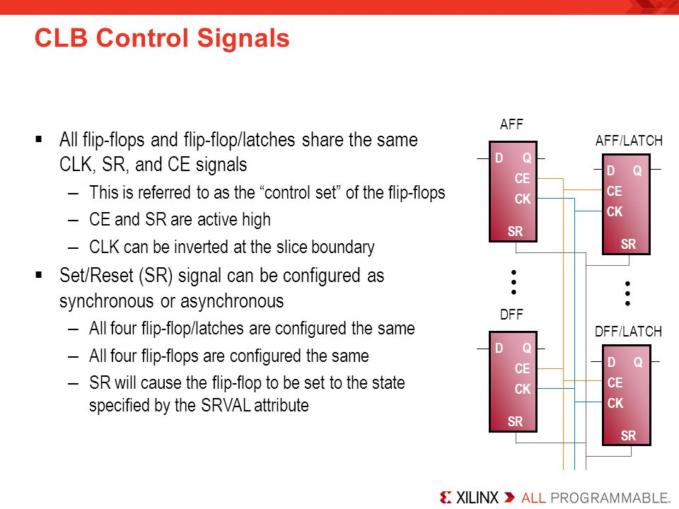 CLB Control Signals AFF. All flip-flops and flip-flop/latches share the same CLK, SR, and CE signals.