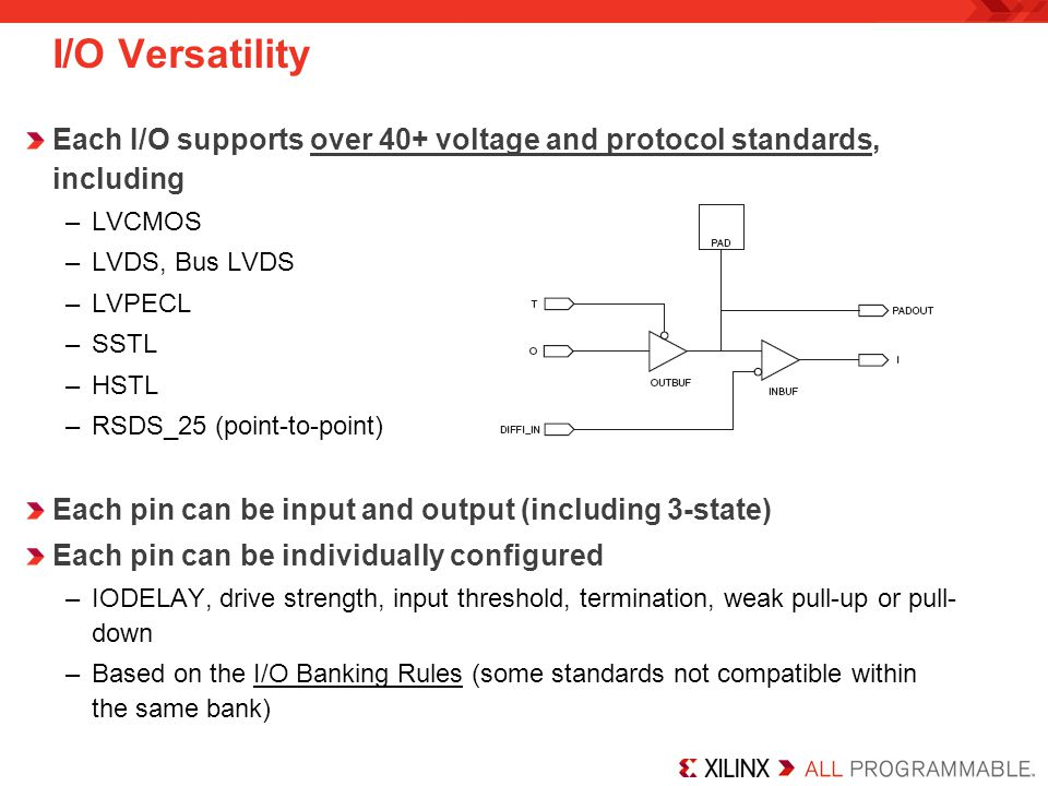 I/O Versatility Each I/O supports over 40+ voltage and protocol standards, including. LVCMOS. LVDS, Bus LVDS.