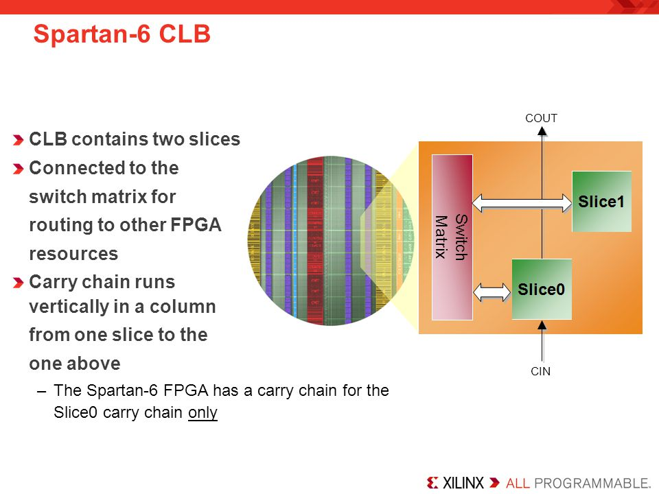 Spartan-6 CLB CLB contains two slices Connected to the