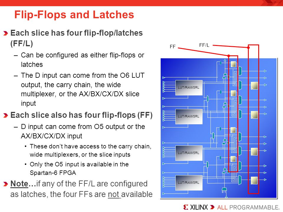 Flip-Flops and Latches