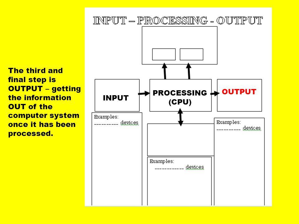 INPUT PROCESSING. (CPU) OUTPUT.