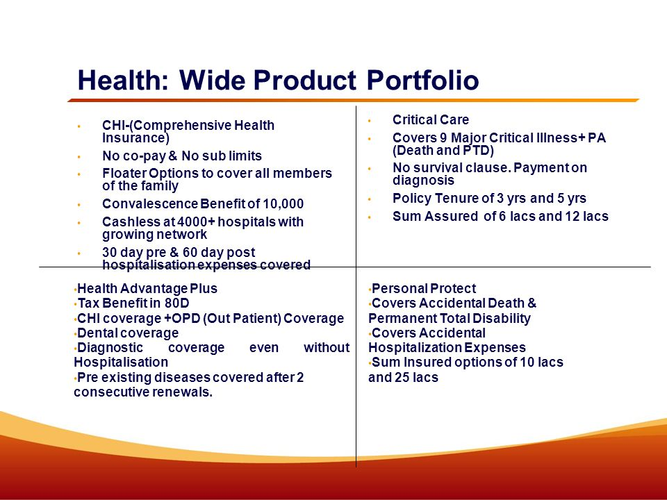 Health: Wide Product Portfolio