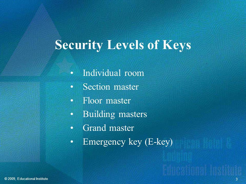 Common Security Procedures