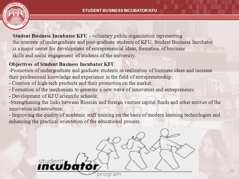 STUDENT BUSINESS INCUBATOR KFU