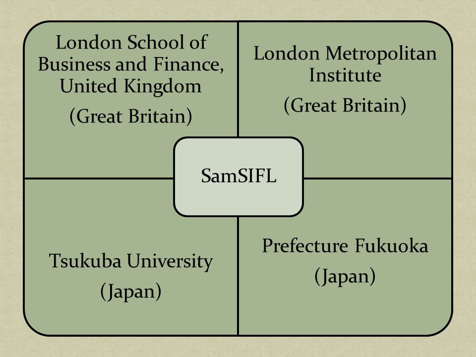 London School of Business and Finance, United Kingdom (Great Britain)