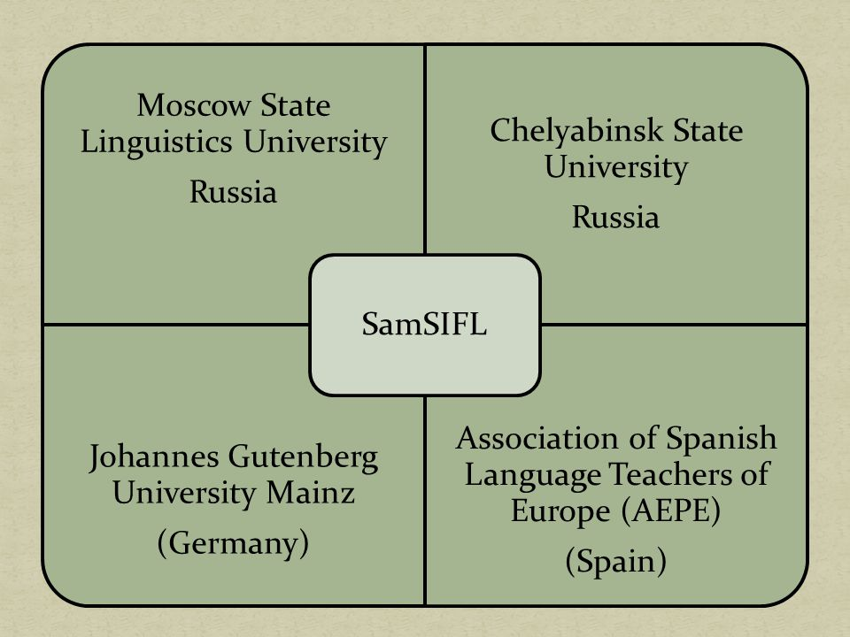 Moscow State Linguistics University Russia