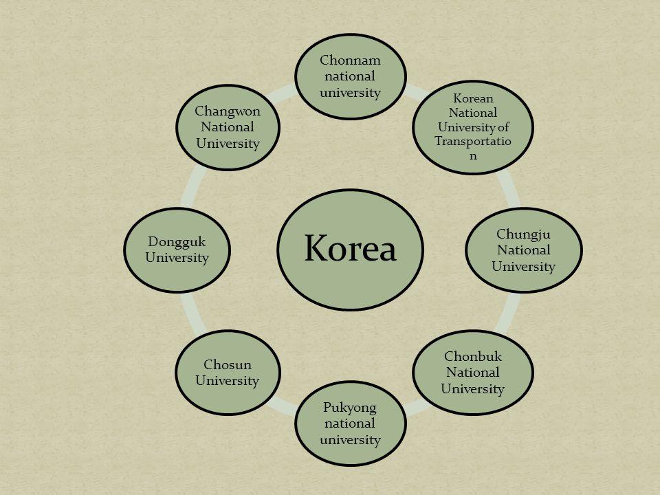 Korea Chonnam national university Changwon National University