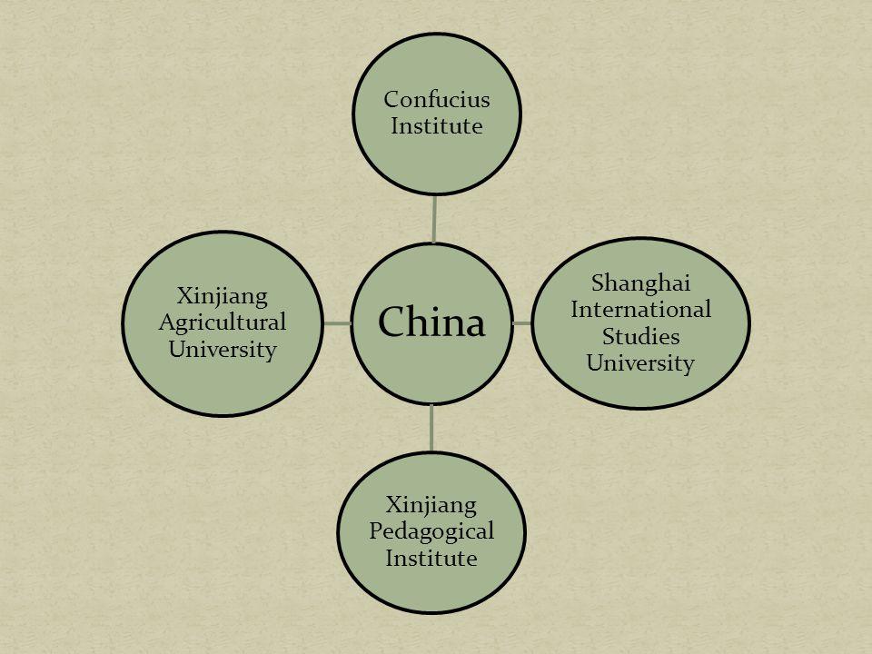 Shanghai International Studies University