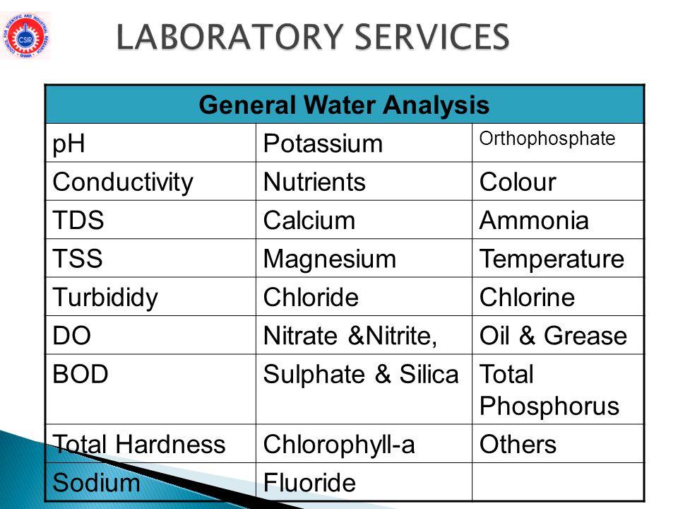 General Water Analysis