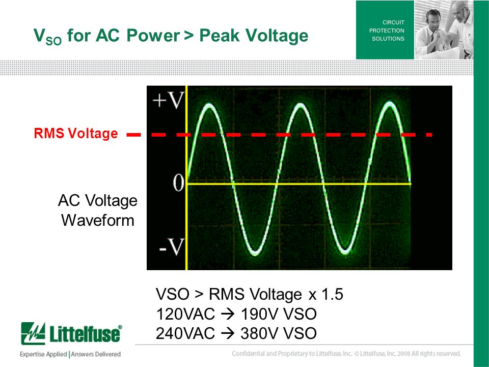 VSO for AC Power > Peak Voltage