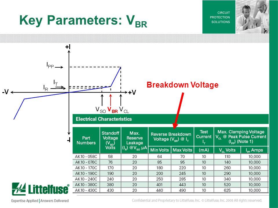 Key Parameters: VBR Breakdown Voltage.