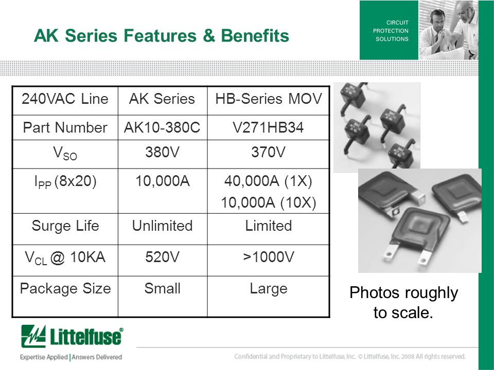 AK Series Features & Benefits