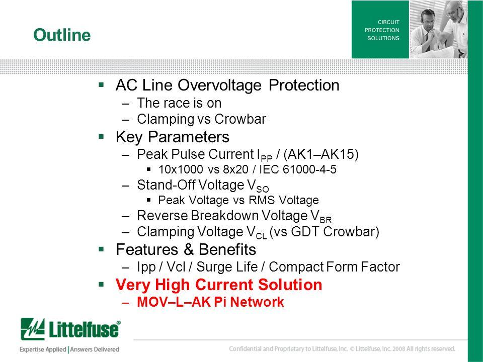 Outline AC Line Overvoltage Protection Key Parameters