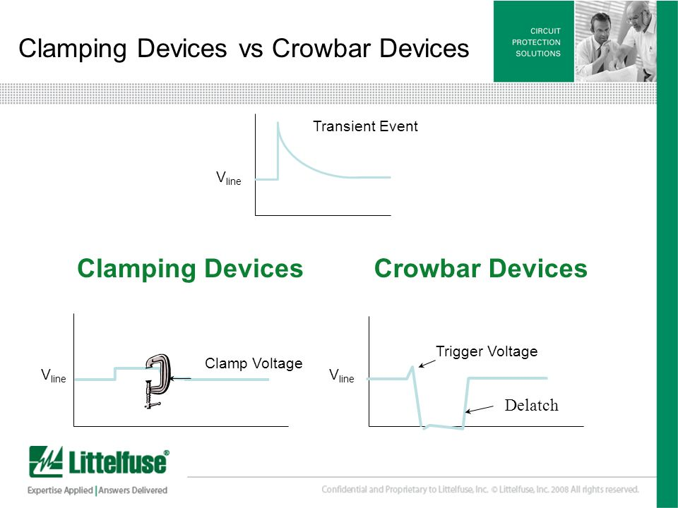 Clamping Devices vs Crowbar Devices