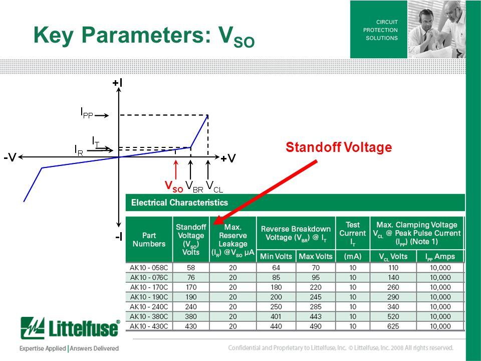 Key Parameters: VSO Standoff Voltage.