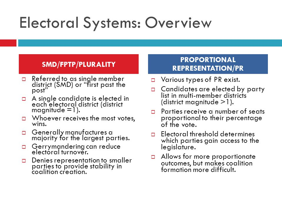 Types of Voting System Electoral Reform Society
