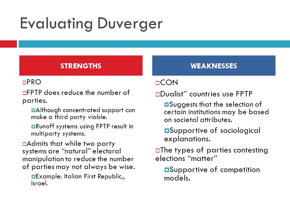 Evaluating Duverger CON Dualist countries use FPTP