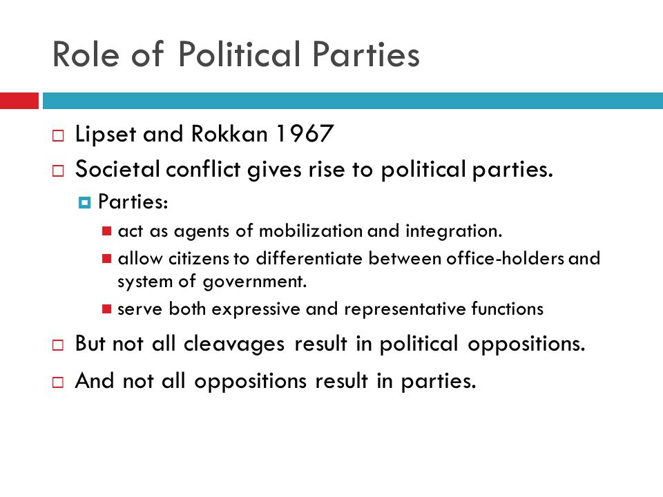 Role of Political Parties