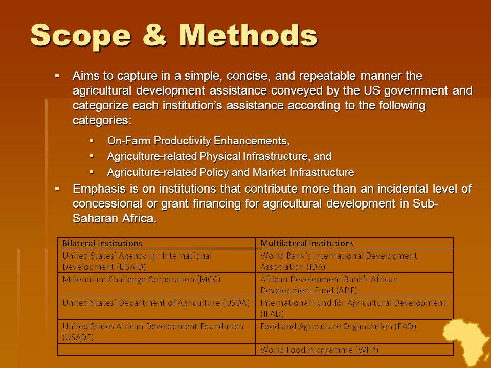 Scope & Methods
