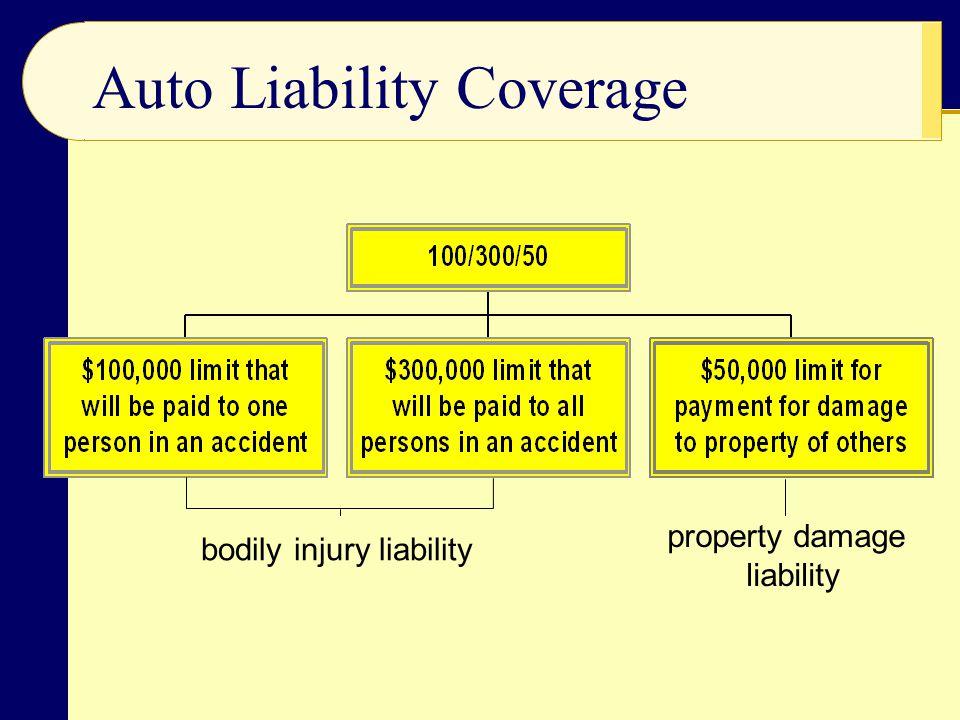 Auto Liability Coverage