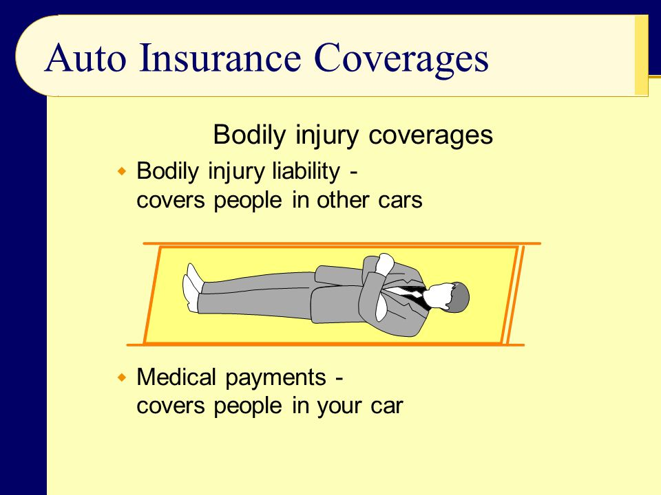 Auto Insurance Coverages