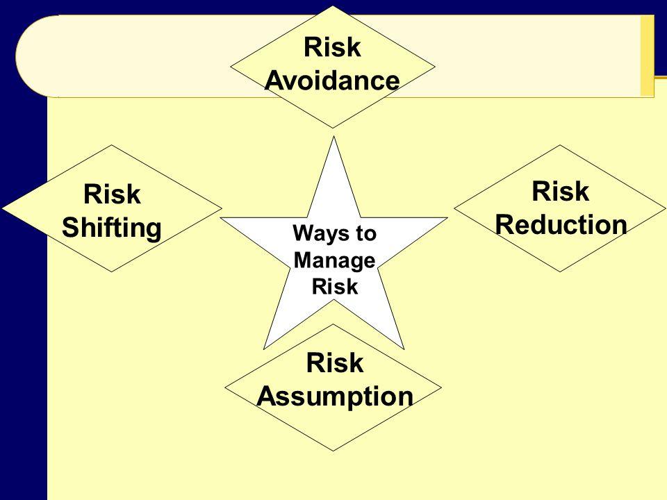 Risk Avoidance Risk Shifting Risk Assumption Risk Reduction