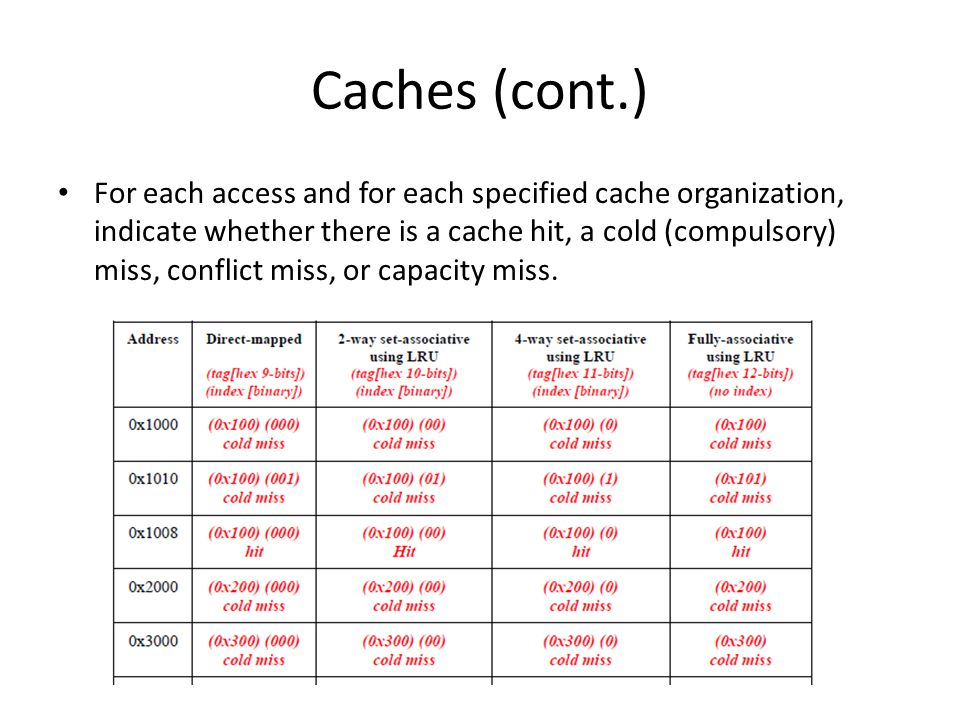 Caches (cont.)