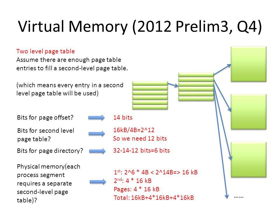 Virtual Memory (2012 Prelim3, Q4)
