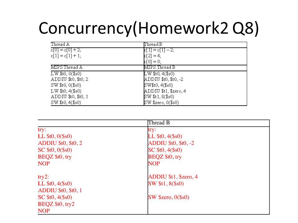 Concurrency(Homework2 Q8)